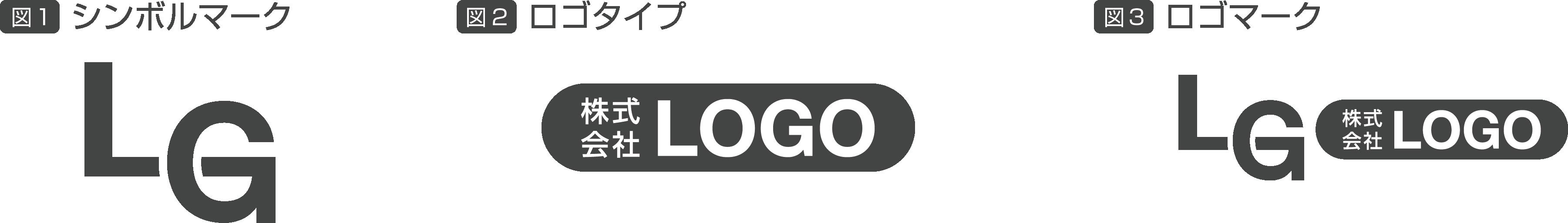 ロゴ、シンボルマークの定義